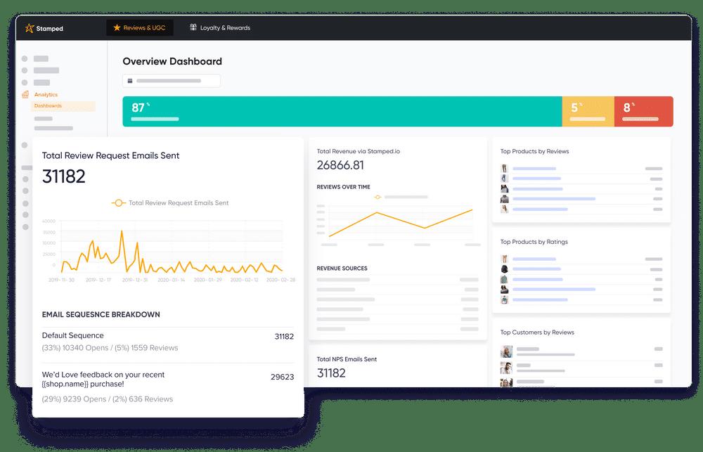 Analytics-Reports