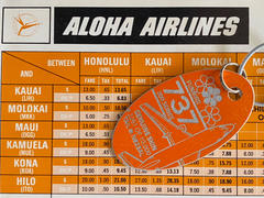 PlaneTags ALOHA Airlines Boeing 737 PlaneTag Tail# N823AL Review