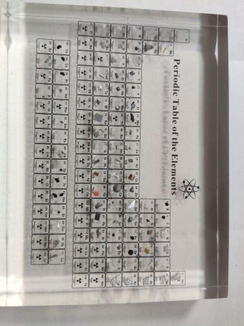 Splentify AtomicPlus® Periodic Table with Real Elements Review