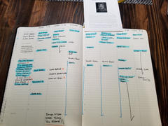 BestSelf Co. Self Planner Review