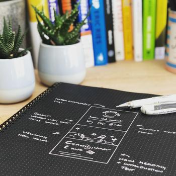 Dotgrid A4 Dot Grid Notebook - Black Pages Review