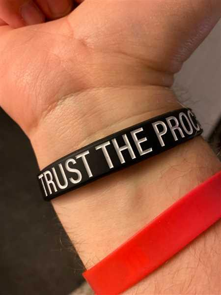 Elite Athletic Gear TRUST THE PROCESS Wristband Review